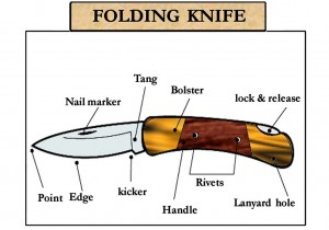 knife terms 004