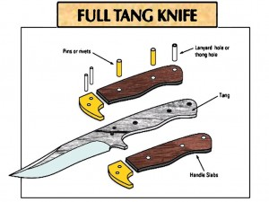 knife terms 005