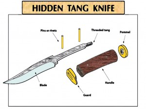 knife terms 006