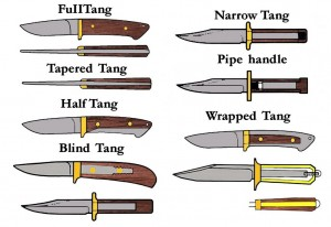 knife terms 007